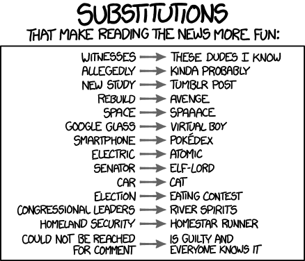 A Chrome Extension for XKCD Substitutions