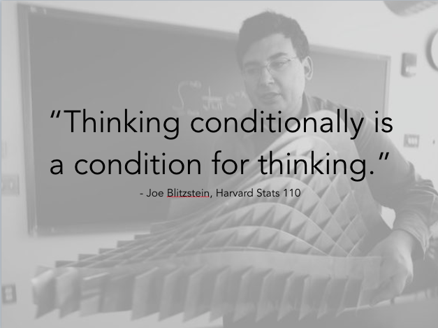 Thinking Conditionally